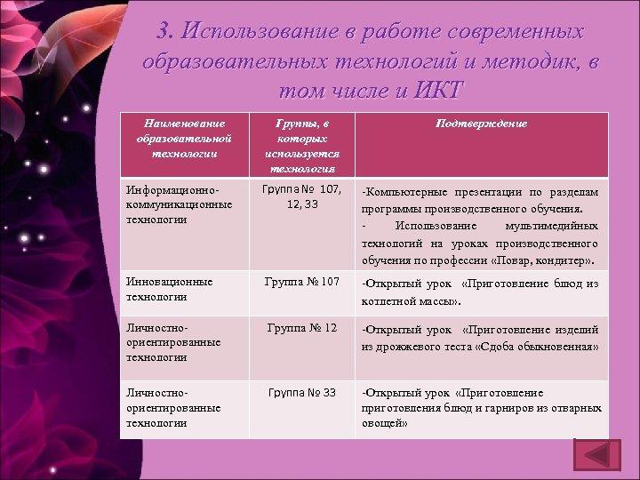 3. Использование в работе современных образовательных технологий и методик, в том числе и ИКТ