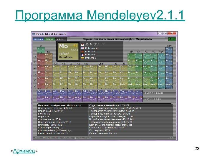 Программа Mendeleyev 2. 1. 1 «Архимед» 22