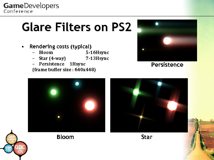 Glare Filters on PS 2 • Rendering costs (typical) – Bloom 5 -16 Hsync