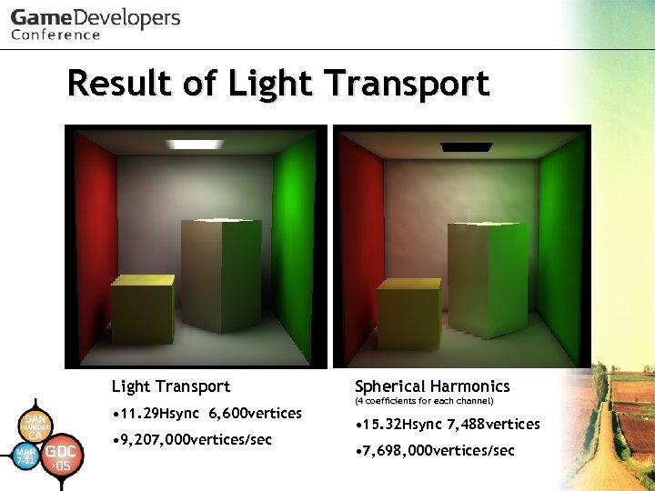 Result of Light Transport • 11. 29 Hsync 6, 600 vertices • 9, 207,