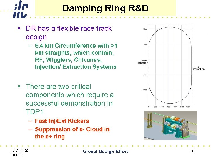 Damping R&D • DR has a flexible race track design – 6. 4 km