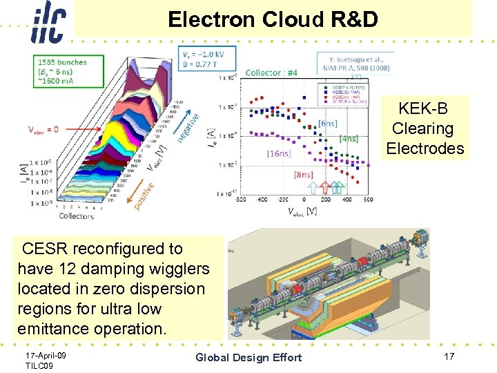 Electron Cloud R&D KEK-B Clearing Electrodes CESR reconfigured to have 12 damping wigglers located