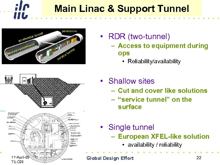 Main Linac & Support Tunnel • RDR (two-tunnel) – Access to equipment during ops