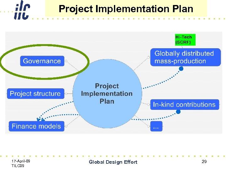 Project Implementation Plan 17 -April-09 TILC 09 Global Design Effort 29