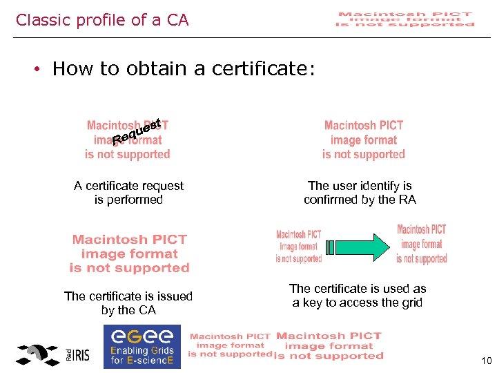 Classic profile of a CA • How to obtain a certificate: A certificate request