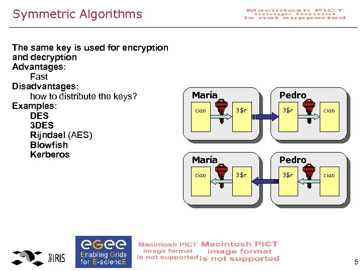 Symmetric Algorithms The same key is used for encryption and decryption Advantages: Fast Disadvantages: