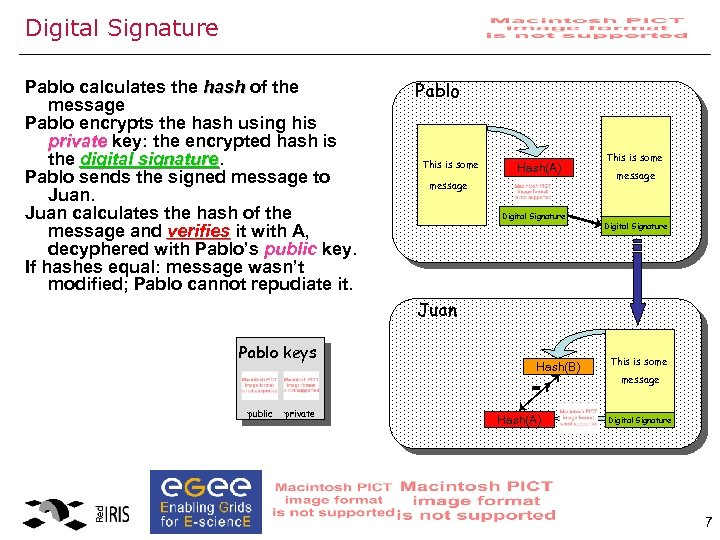 Digital Signature Pablo calculates the hash of the message Pablo encrypts the hash using