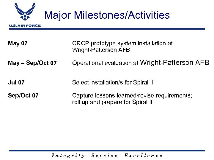 Major Milestones/Activities May 07 CROP prototype system installation at Wright-Patterson AFB May – Sep/Oct