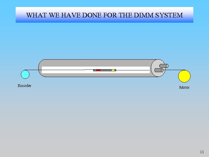WHAT WE HAVE DONE FOR THE DIMM SYSTEM Encoder Motor 11