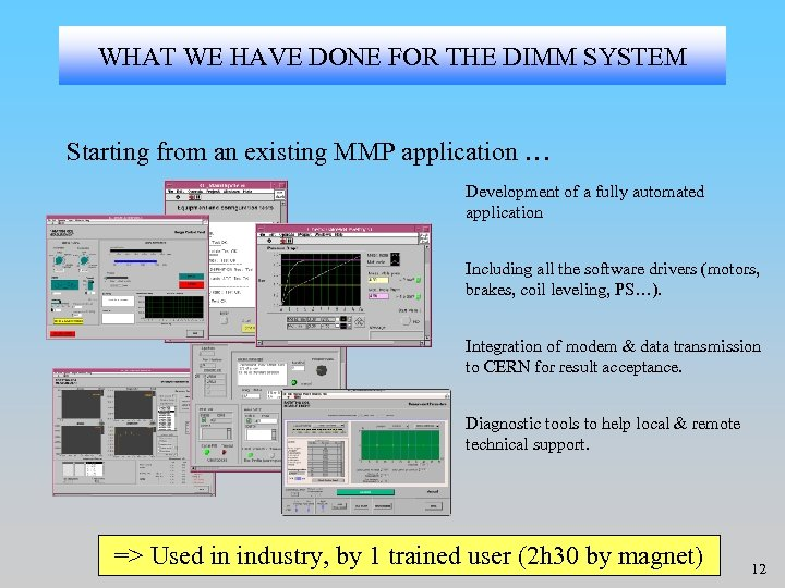 WHAT WE HAVE DONE FOR THE DIMM SYSTEM Starting from an existing MMP application