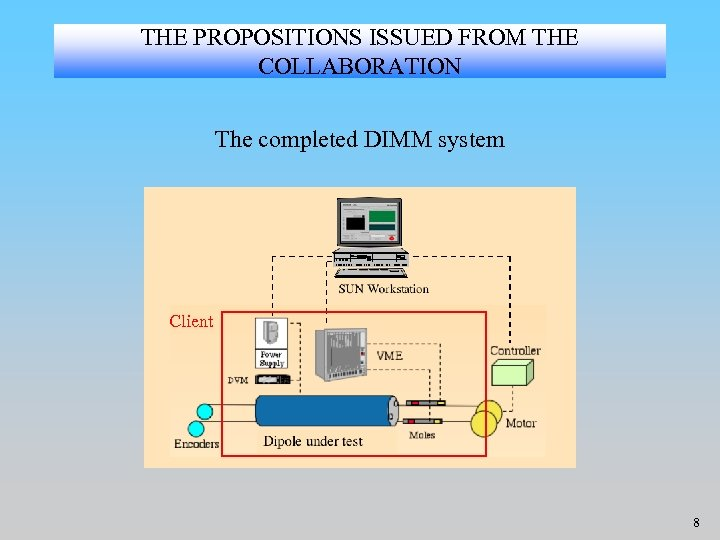 THE PROPOSITIONS ISSUED FROM THE COLLABORATION The completed DIMM system Client 8