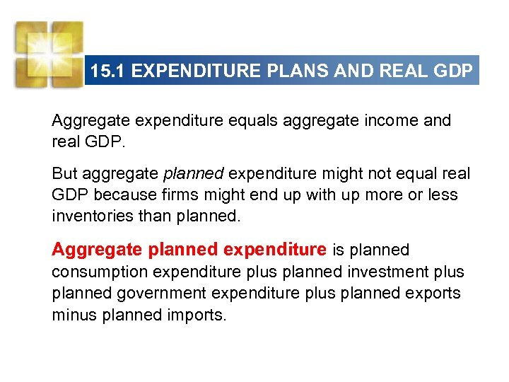 15. 1 EXPENDITURE PLANS AND REAL GDP Aggregate expenditure equals aggregate income and real