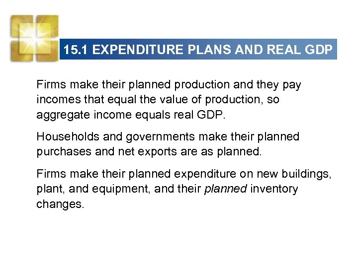 15. 1 EXPENDITURE PLANS AND REAL GDP Firms make their planned production and they