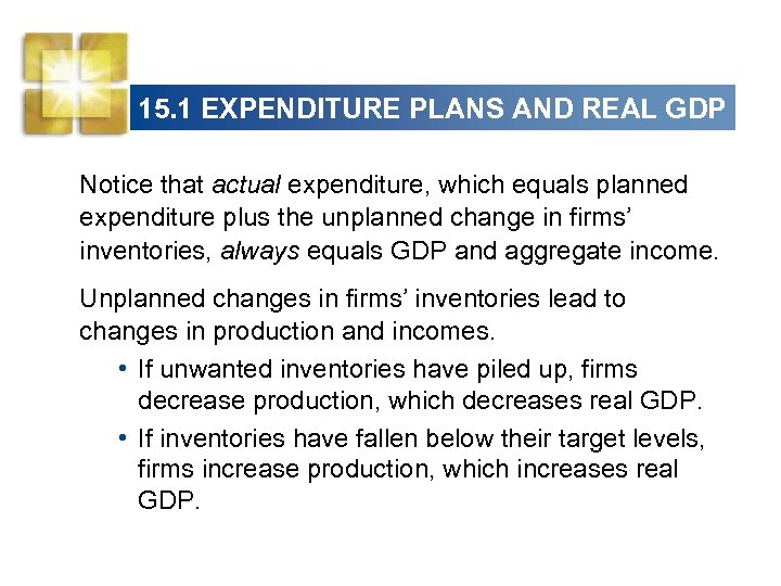 15. 1 EXPENDITURE PLANS AND REAL GDP Notice that actual expenditure, which equals planned