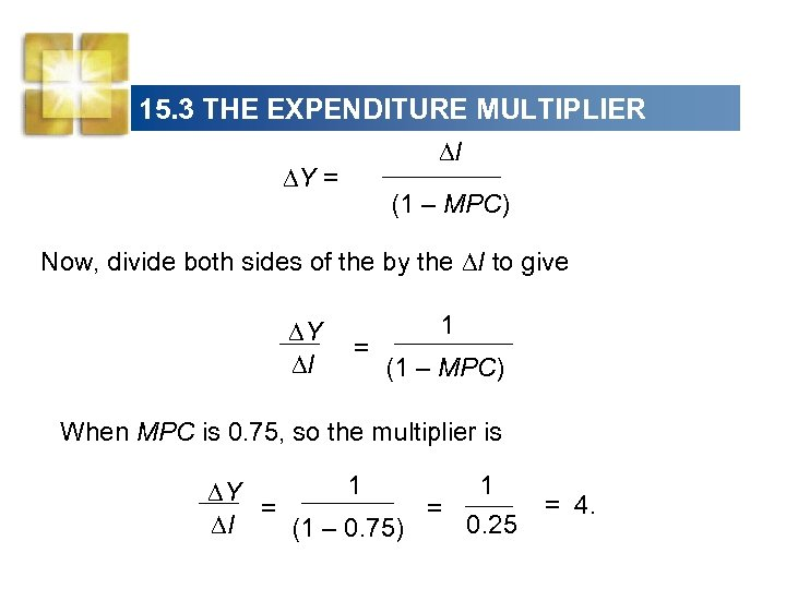 15. 3 THE EXPENDITURE MULTIPLIER I Y = (1 – MPC) Now, divide both