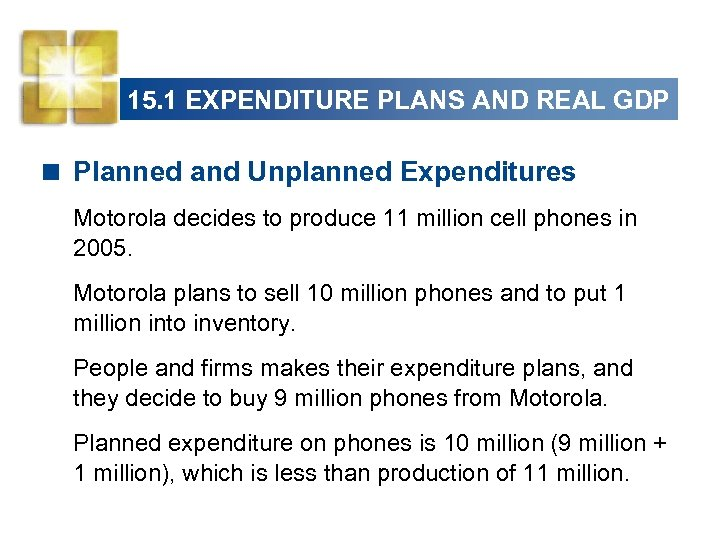 15. 1 EXPENDITURE PLANS AND REAL GDP < Planned and Unplanned Expenditures Motorola decides