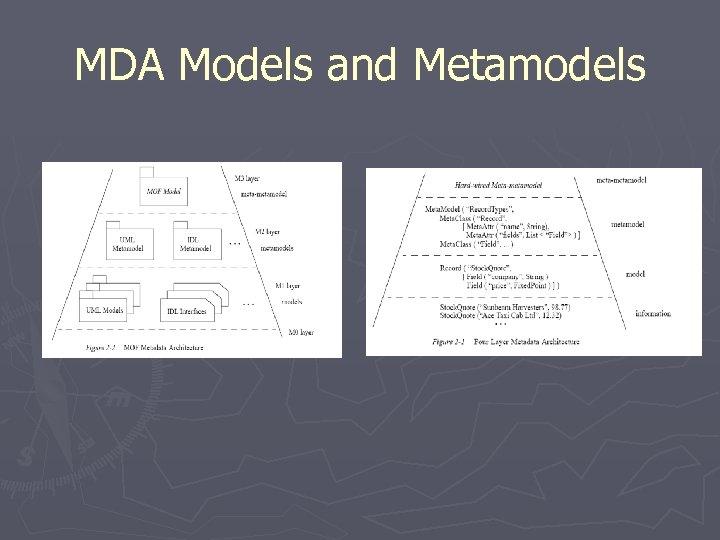 MDA Models and Metamodels