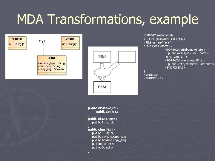 MDA Transformations, example «IMPORT metamodel» «DEFINE java. Class FOR Entity» «FILE name+