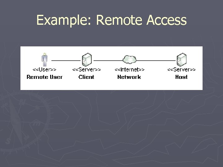 Example: Remote Access