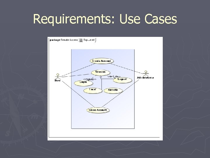 Requirements: Use Cases
