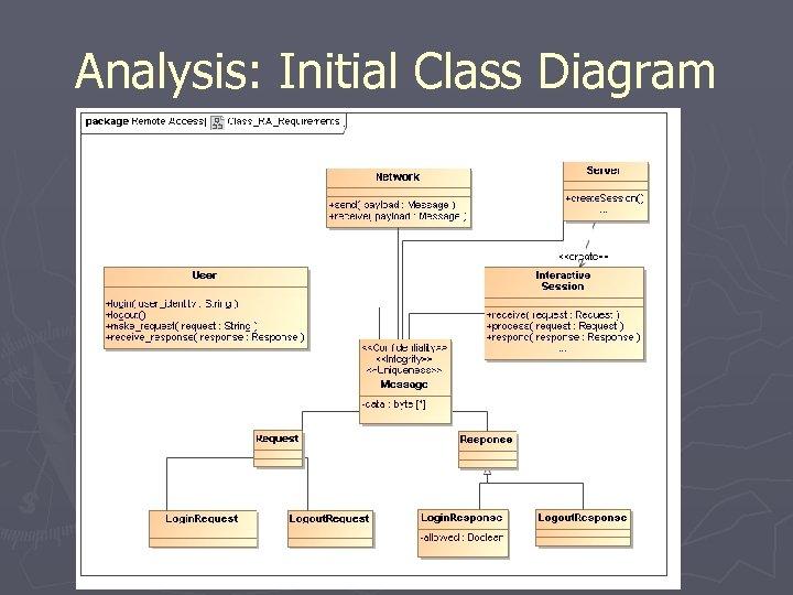 Analysis: Initial Class Diagram