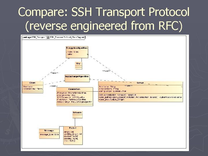 Compare: SSH Transport Protocol (reverse engineered from RFC)
