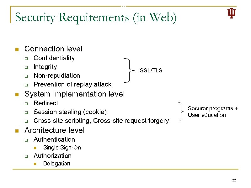 Security Requirements (in Web) n Connection level q q n SSL/TLS System Implementation level