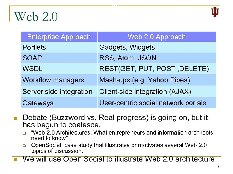 Web 2. 0 Enterprise Approach Web 2. 0 Approach Portlets SOAP RSS, Atom, JSON