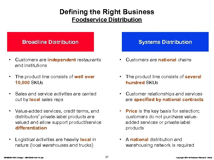 Defining the Right Business Foodservice Distribution Broadline Distribution Systems Distribution • Customers are independent