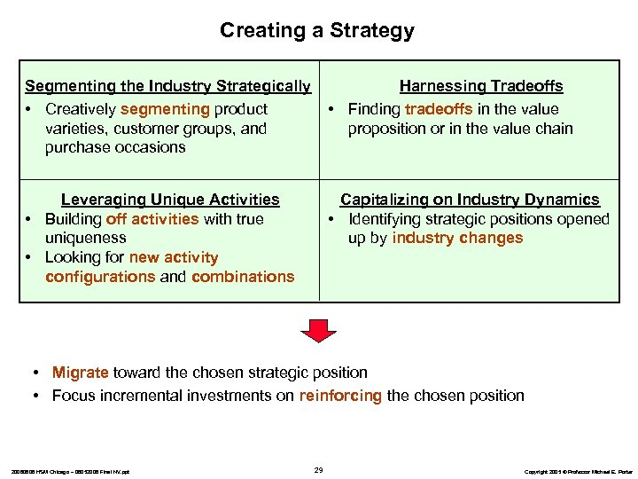 Creating a Strategy Segmenting the Industry Strategically • Creatively segmenting product varieties, customer groups,