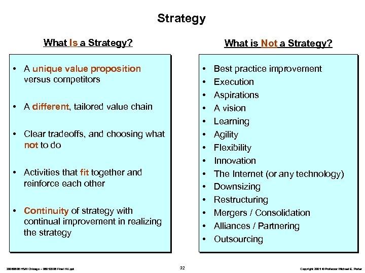 Strategy What Is a Strategy? What is Not a Strategy? • A unique value
