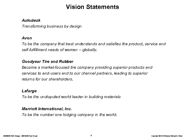 Vision Statements Autodesk Transforming business by design Avon To be the company that best