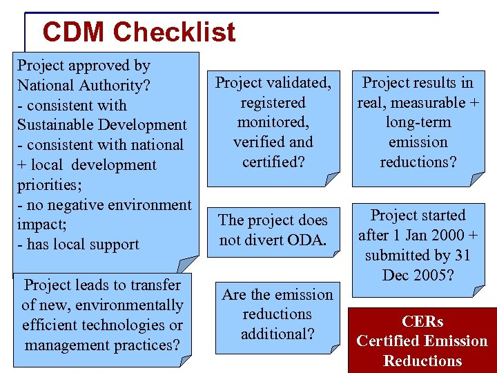CDM Checklist Project approved by National Authority? - consistent with Sustainable Development - consistent