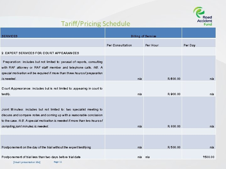 Tariff/Pricing Schedule SERVICES Billing of Service Per Consultation Per Hour Per Day 2. EXPERT