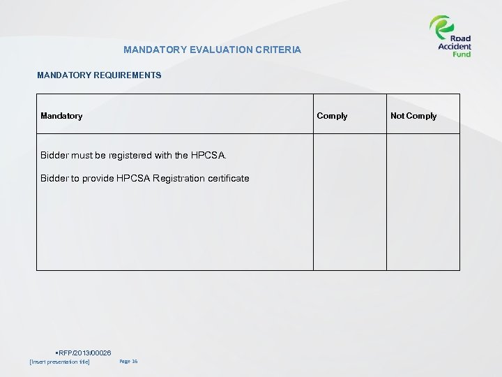 MANDATORY EVALUATION CRITERIA MANDATORY REQUIREMENTS Mandatory Comply Bidder must be registered with the HPCSA.
