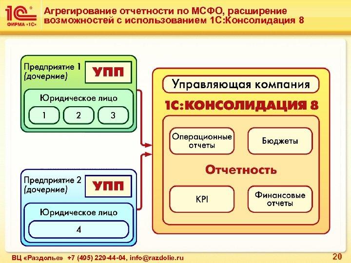 Агрегирование отчетности по МСФО, расширение возможностей с использованием 1 С: Консолидация 8 ВЦ «Раздолье»