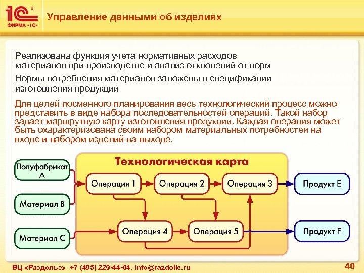 Управление данными об изделиях Реализована функция учета нормативных расходов материалов при производстве и анализ
