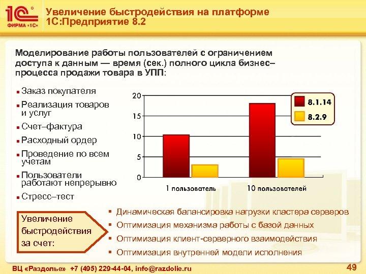 Увеличение быстродействия на платформе 1 С: Предприятие 8. 2 Моделирование работы пользователей с ограничением