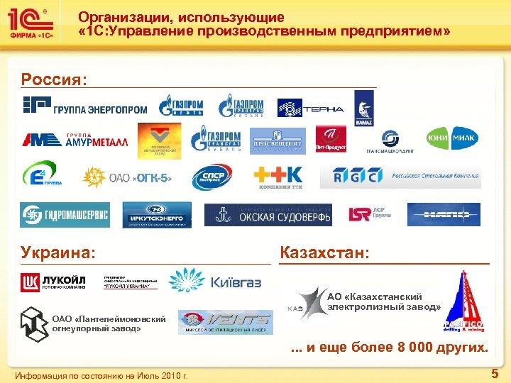 Организации, использующие « 1 С: Управление производственным предприятием» Россия: Украина: Казахстан: АО «Казахстанский электролизный