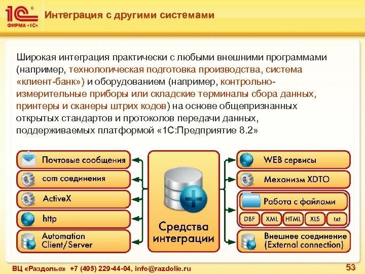 Интеграция с другими системами Широкая интеграция практически с любыми внешними программами (например, технологическая подготовка