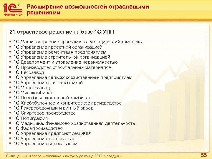 Расширение возможностей отраслевыми решениями 21 отраслевое решение на базе 1 С: УПП § §