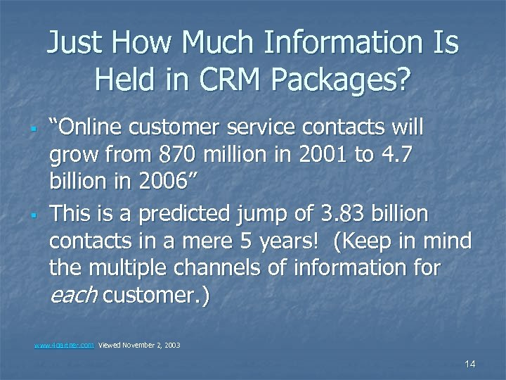"Just How Much Information Is Held in CRM Packages? § § ""Online customer service"