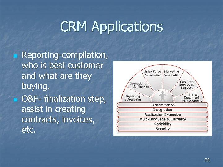 CRM Applications n n Reporting-compilation, who is best customer and what are they buying.