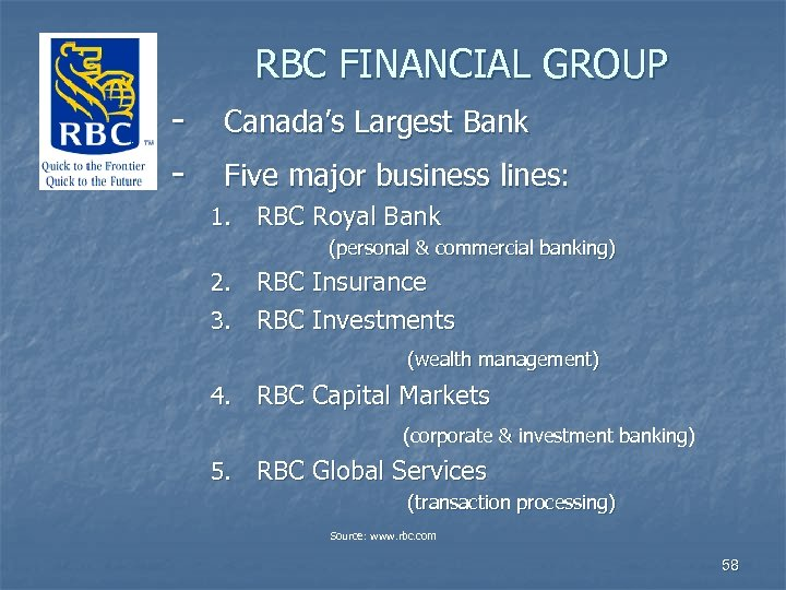 RBC FINANCIAL GROUP - Canada's Largest Bank Five major business lines: 1. RBC Royal