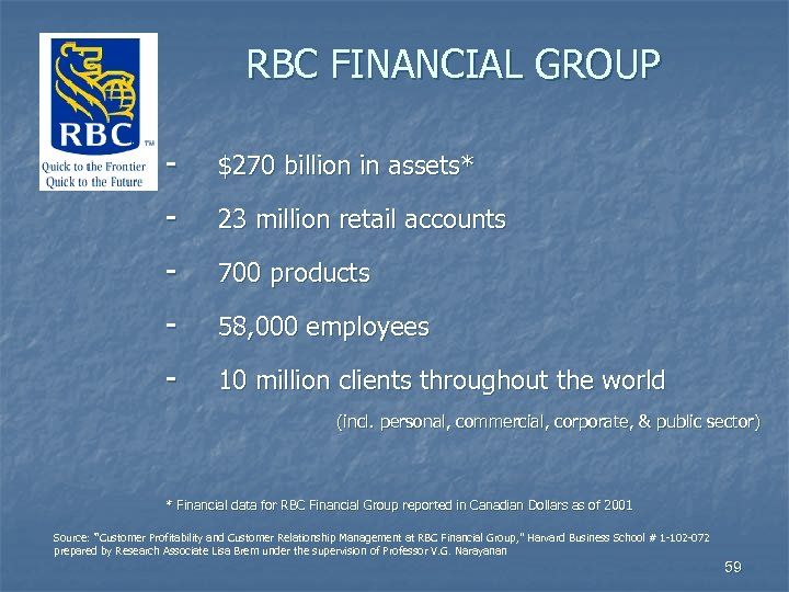RBC FINANCIAL GROUP - $270 billion in assets* - 23 million retail accounts -