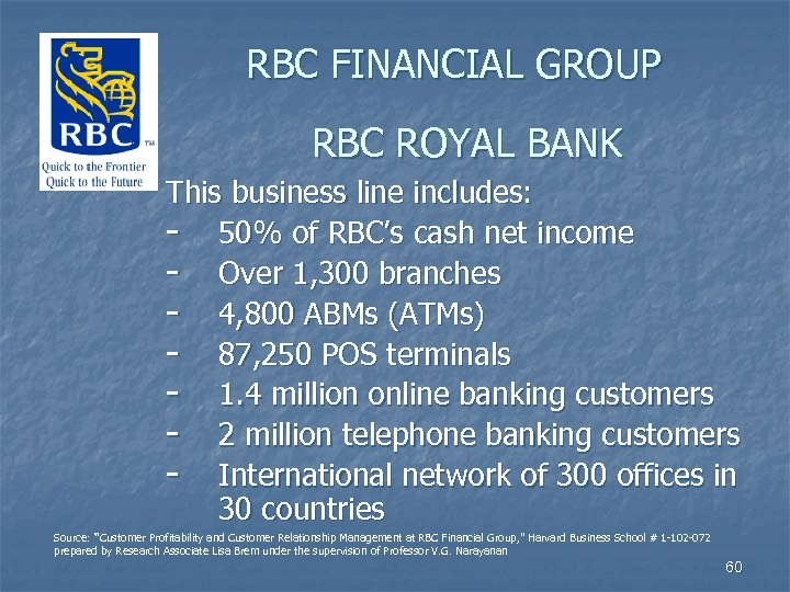 RBC FINANCIAL GROUP RBC ROYAL BANK This business line includes: - 50% of RBC's