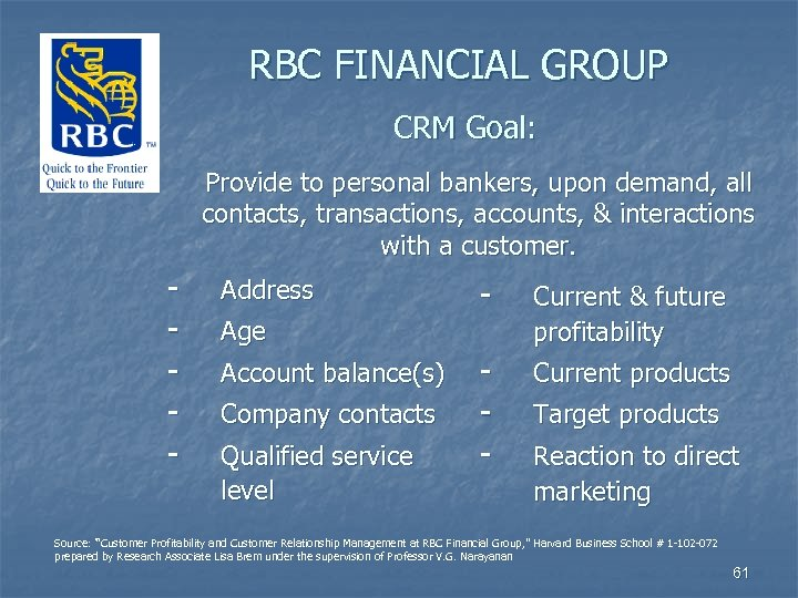 RBC FINANCIAL GROUP CRM Goal: Provide to personal bankers, upon demand, all contacts, transactions,