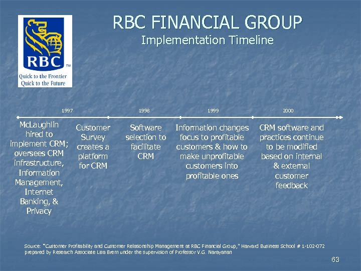 RBC FINANCIAL GROUP Implementation Timeline 1997 Mc. Laughlin hired to implement CRM; oversees CRM