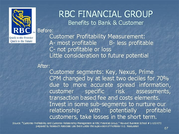 RBC FINANCIAL GROUP Benefits to Bank & Customer Before: Customer Profitability Measurement: A- most