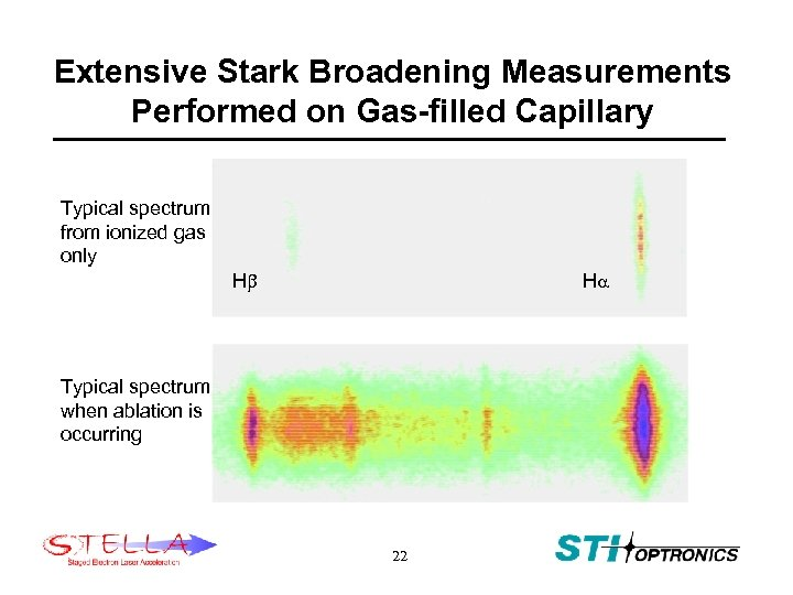 Extensive Stark Broadening Measurements Performed on Gas-filled Capillary Typical spectrum from ionized gas only